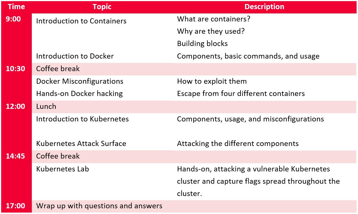 Docker and Kubernetes program 2021