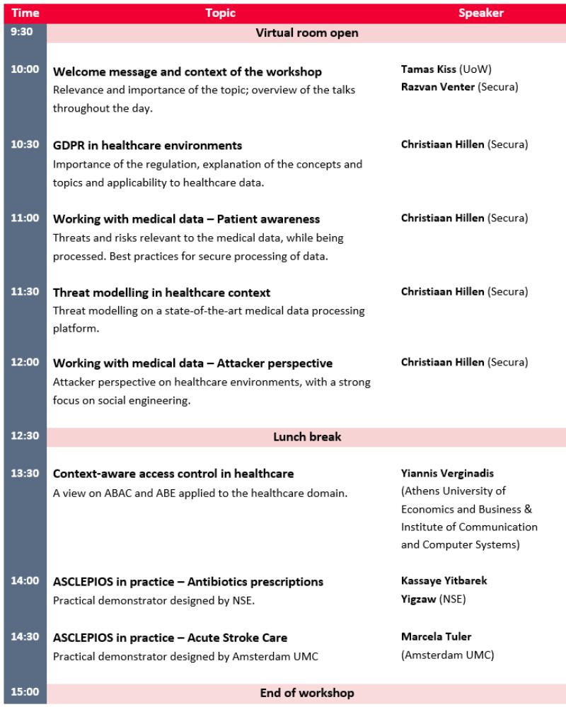 ASCLEPIOS agenda 2021