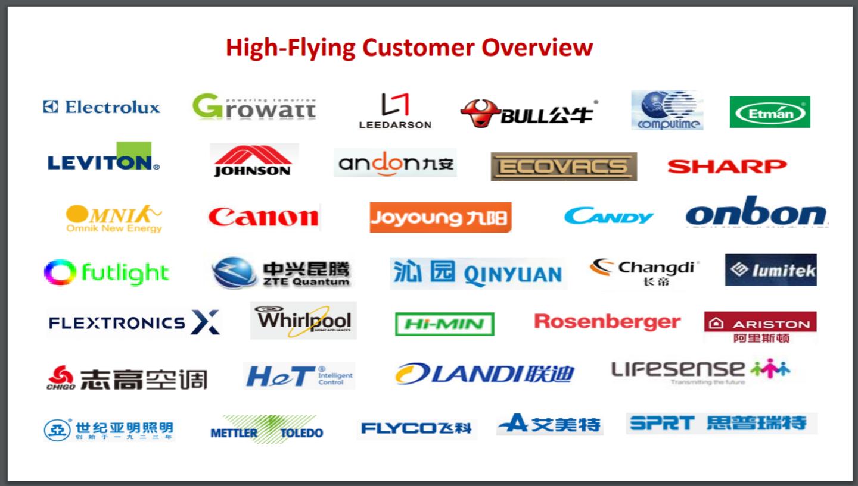 Hi flying customers