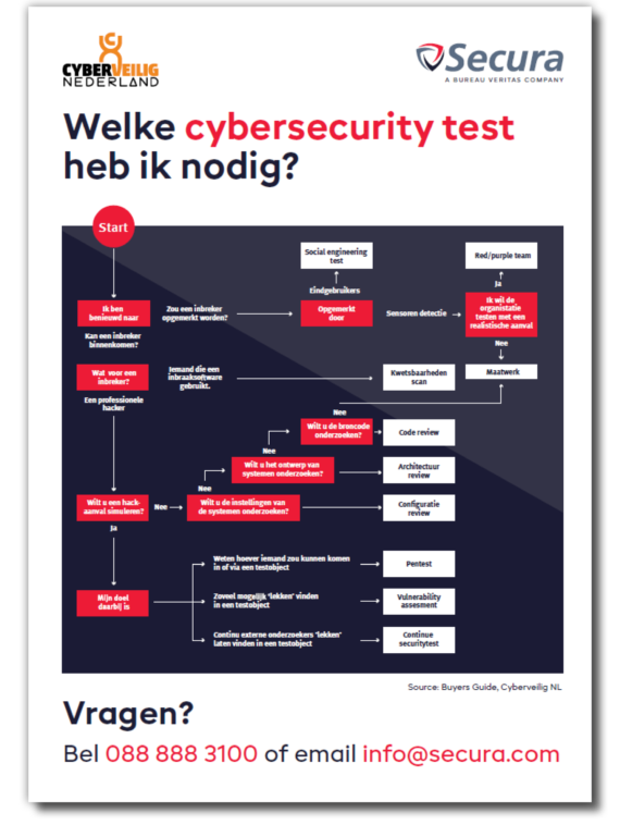 White paper thumnail buyersguide cybersecurity